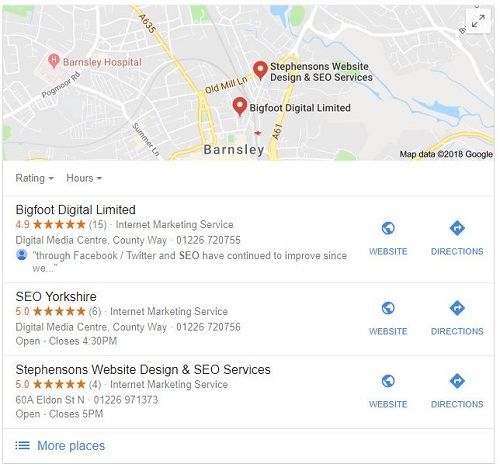 Local SEO rankings following google my business optimisation