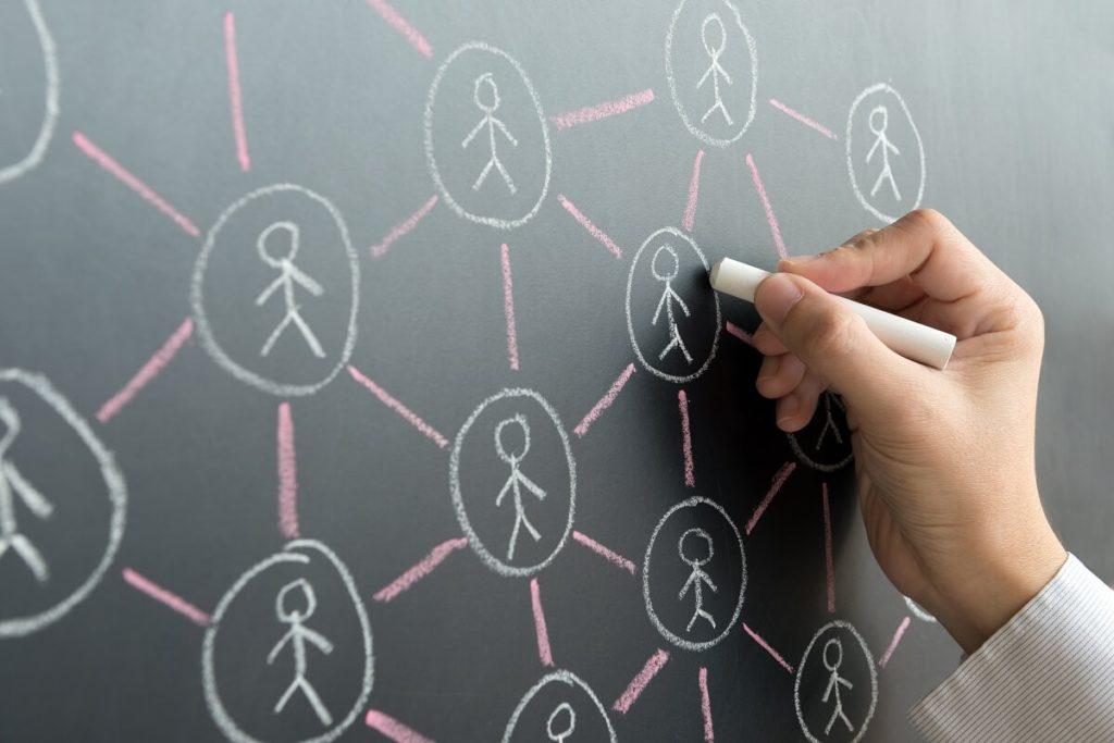 Social following for social media marketing Sheffield