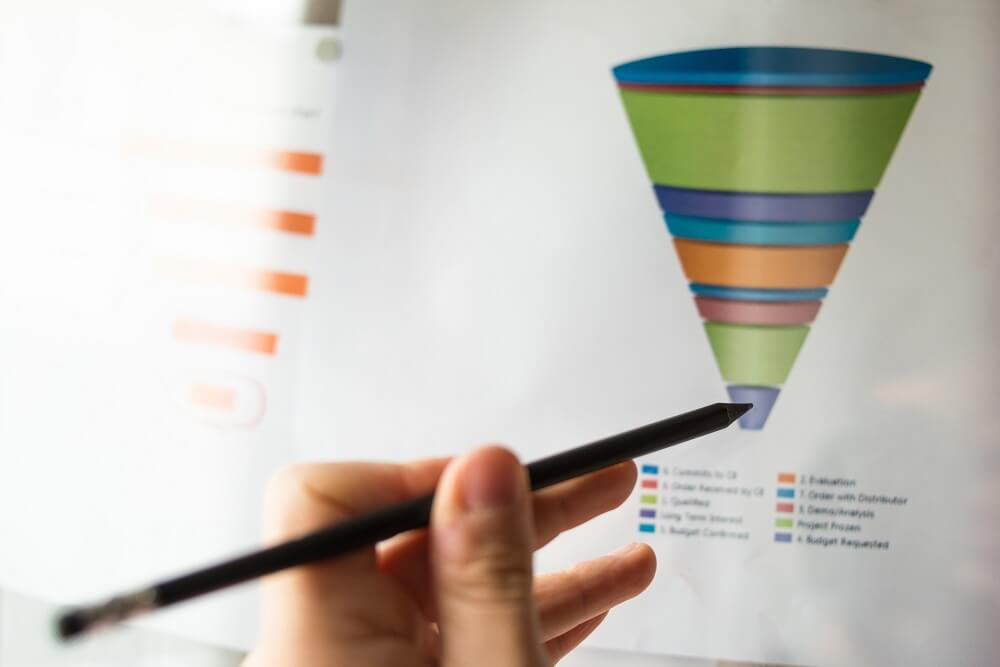Person designing a marketing funnel template.