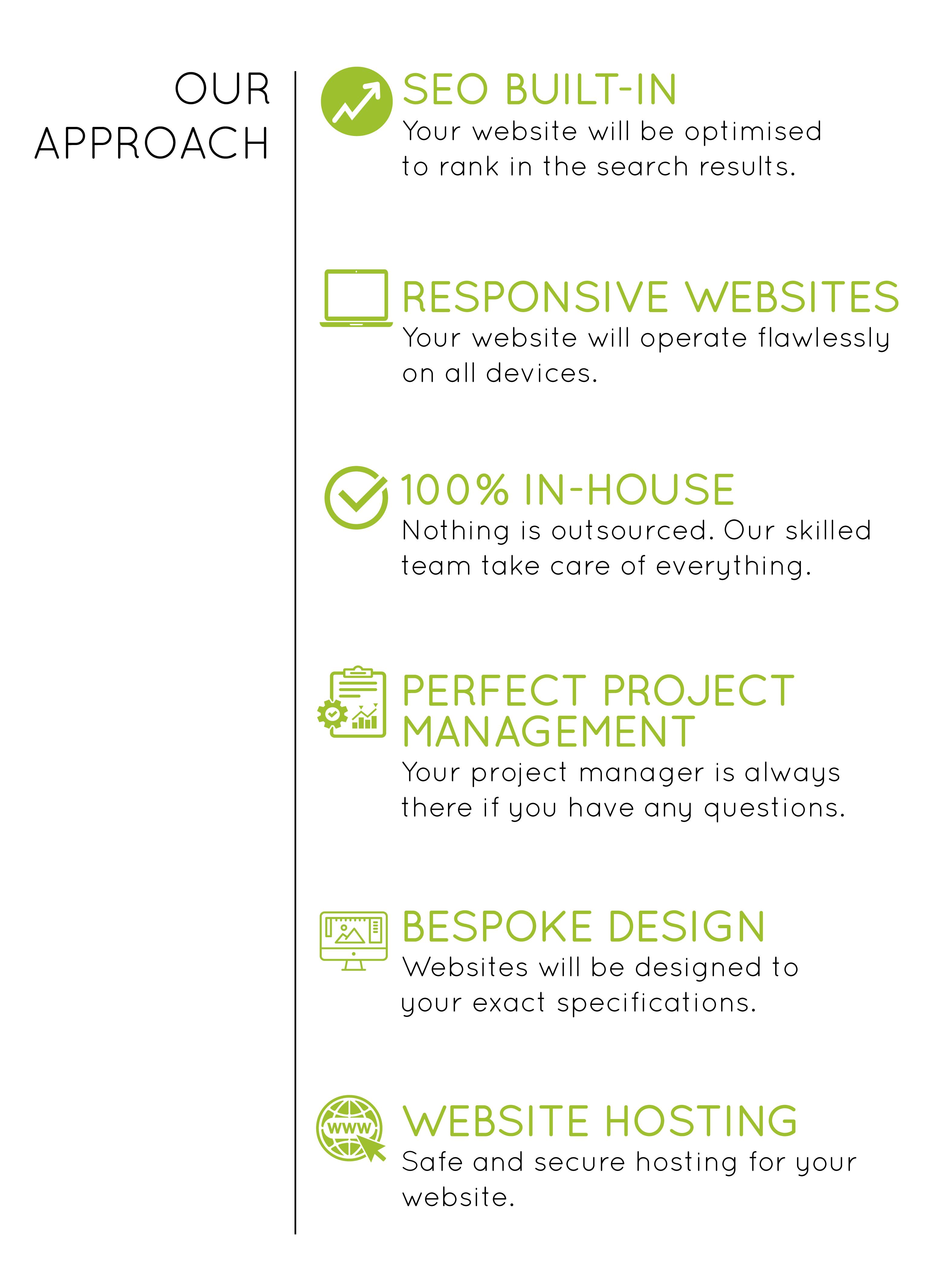 Banner for Website Design Services.